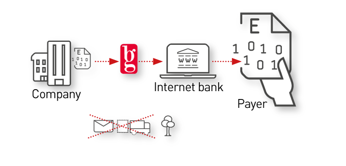 E-invoice for Internet Bank - a service from Bankgirot - Bankgirot